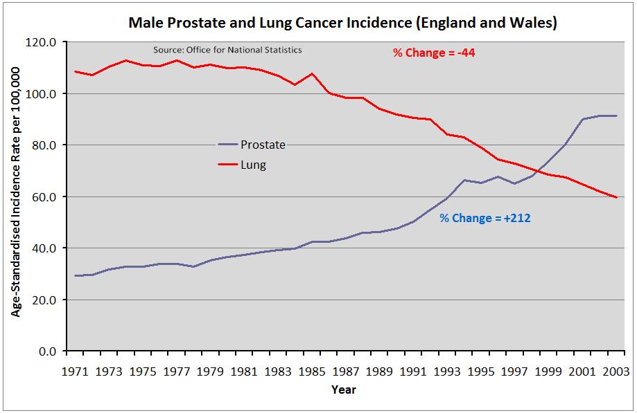 long term side effects of testosterone