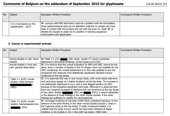 Belgium Comments on Glyphosate